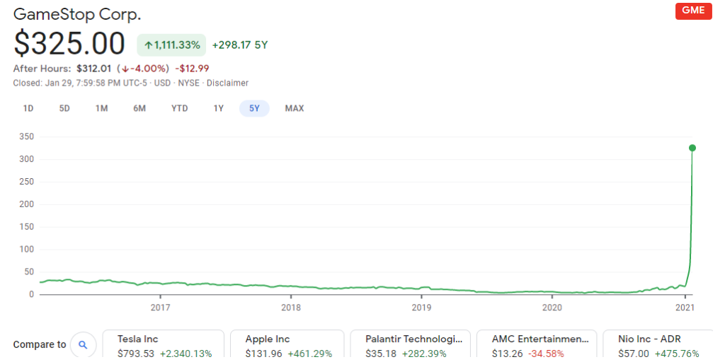 GameStop stock powered by Reddit thread